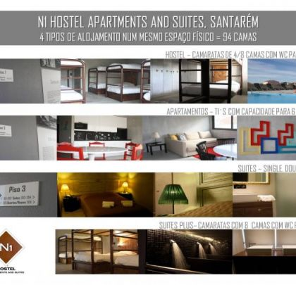 N1 - Hostel Apartments and Suites